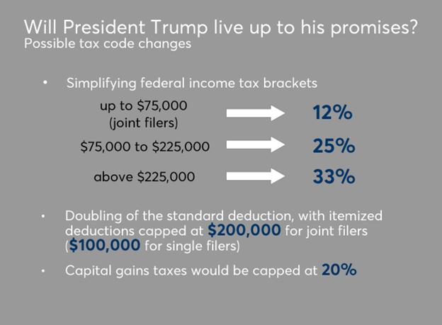 retirement-trump-personal-income-tax-proposals